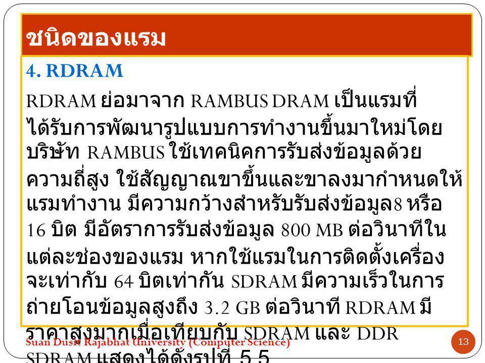ชนิดของแรม 4. RDRAM.