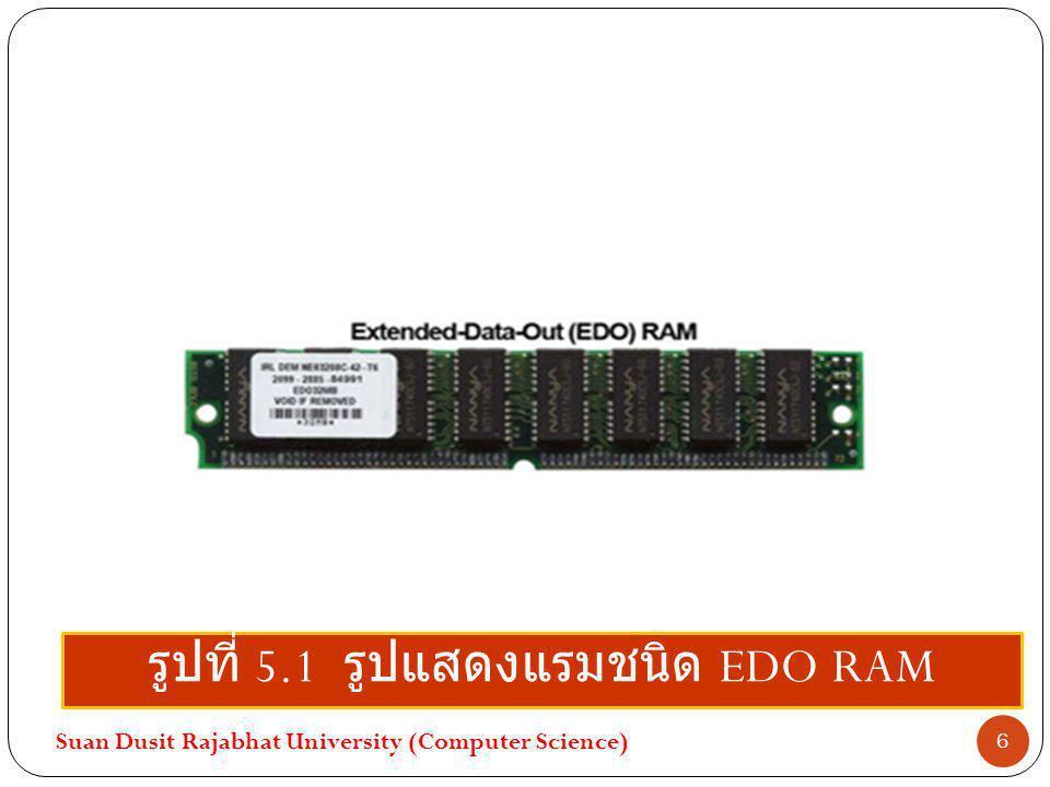 รูปที่ 5.1 รูปแสดงแรมชนิด EDO RAM