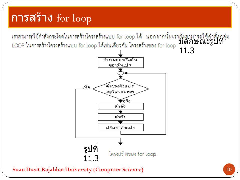 การสร้าง for loop มีลักษณะรูปที่ 11.3 รูปที่ 11.3