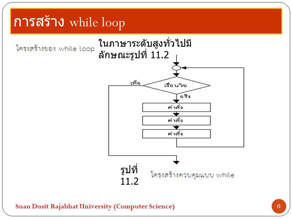 การสร้าง while loop ในภาษาระดับสูงทั่วไปมีลักษณะรูปที่ 11.2