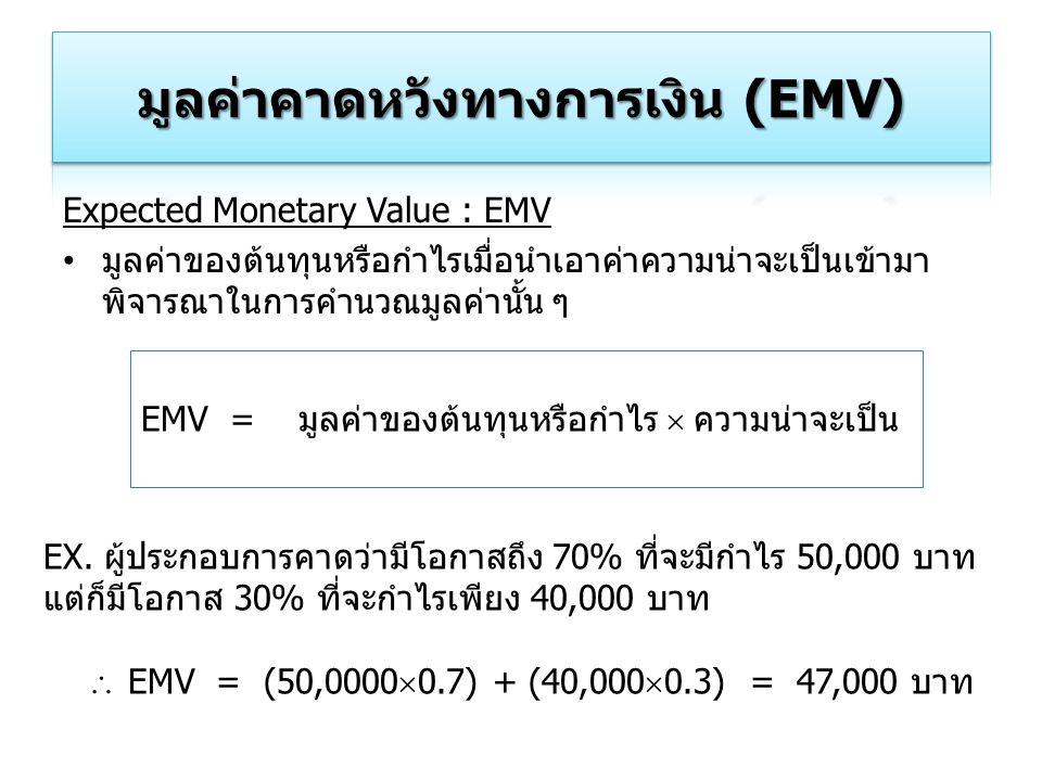 มูลค่าคาดหวังทางการเงิน (EMV)