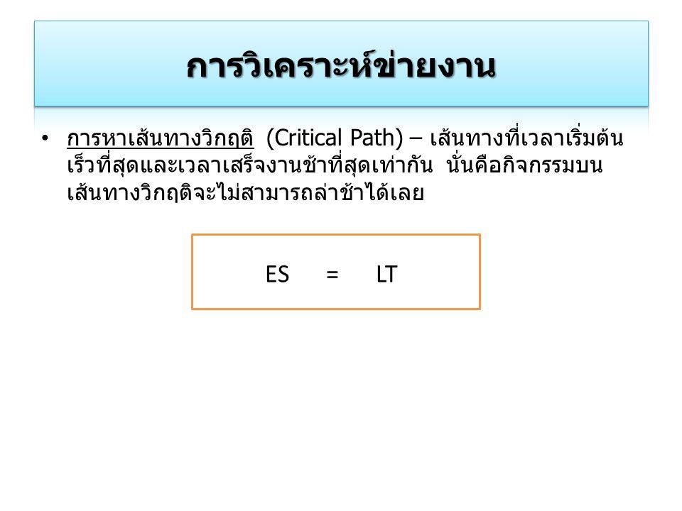 การวิเคราะห์ข่ายงาน ES = LT