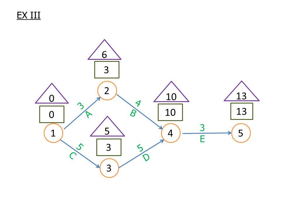 EX III 6 3 2 10 13 3 A 4 B 10 13 5 3 E 1 4 5 5 C 3 5 D 3