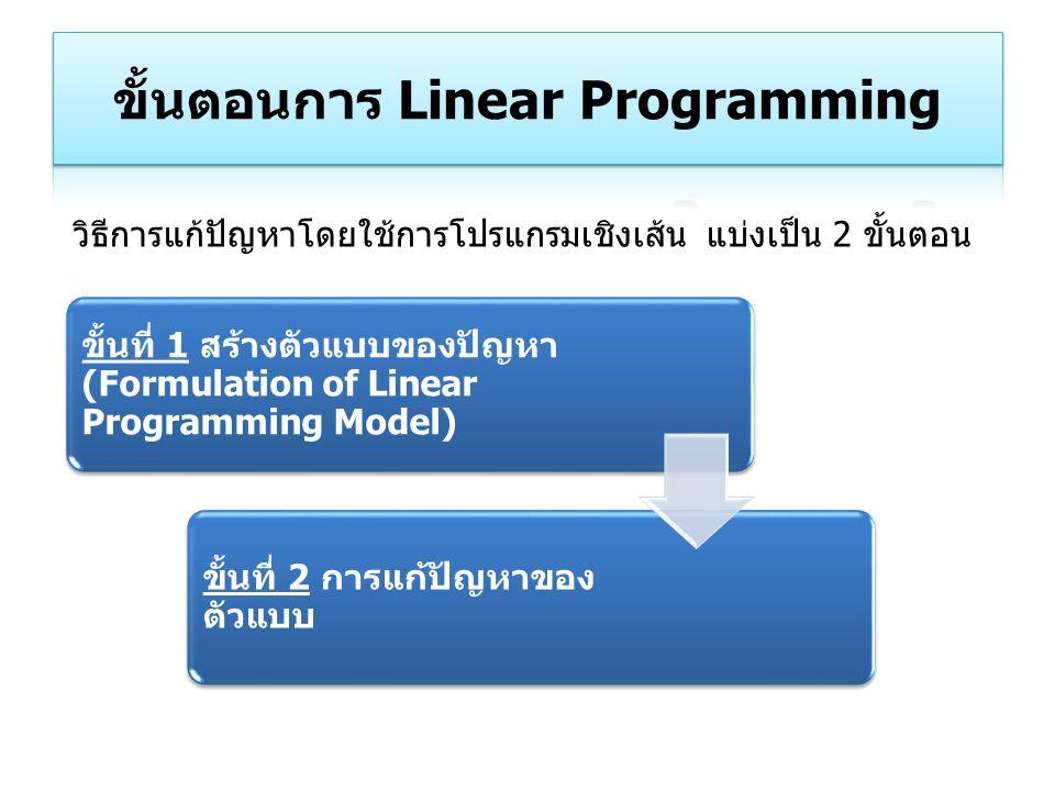 ขั้นตอนการ Linear Programming