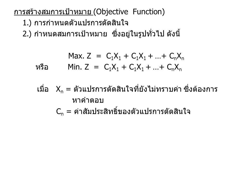 การสร้างสมการเป้าหมาย (Objective Function) 1