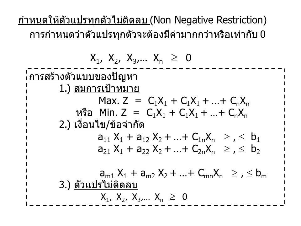 กำหนดให้ตัวแปรทุกตัวไม่ติดลบ (Non Negative Restriction) การกำหนดว่าตัวแปรทุกตัวจะต้องมีค่ามากกว่าหรือเท่ากับ 0