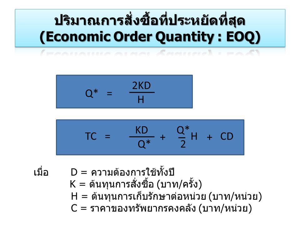 ปริมาณการสั่งซื้อที่ประหยัดที่สุด (Economic Order Quantity : EOQ)