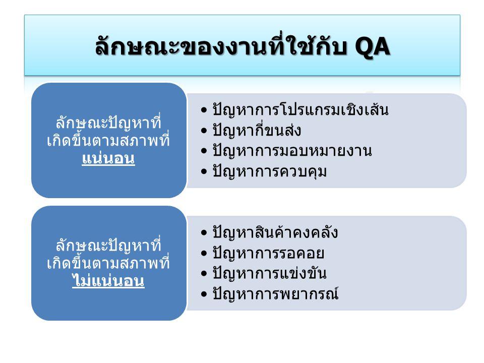 ลักษณะของงานที่ใช้กับ QA