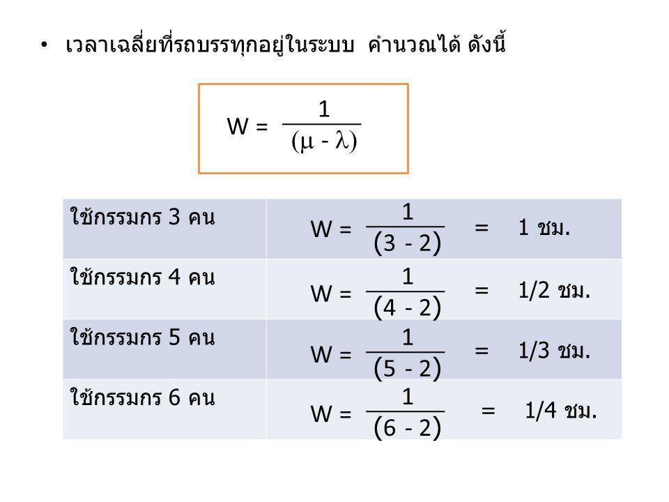 1 W = ( - ) 1 (3 - 2) W = 1 W = (4 - 2) 1 (5 - 2) W = 1 W = (6 - 2)