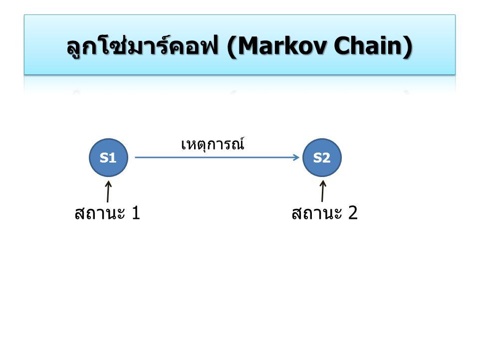 ลูกโซ่มาร์คอฟ (Markov Chain)