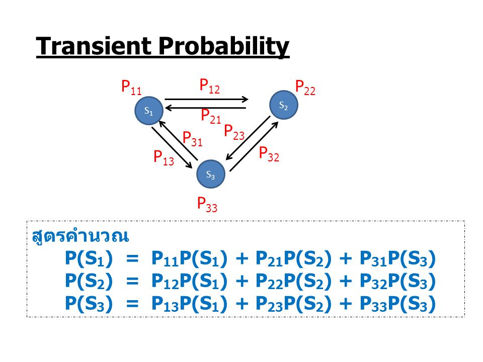 Transient Probability