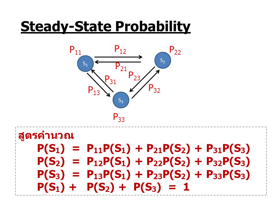 Steady-State Probability