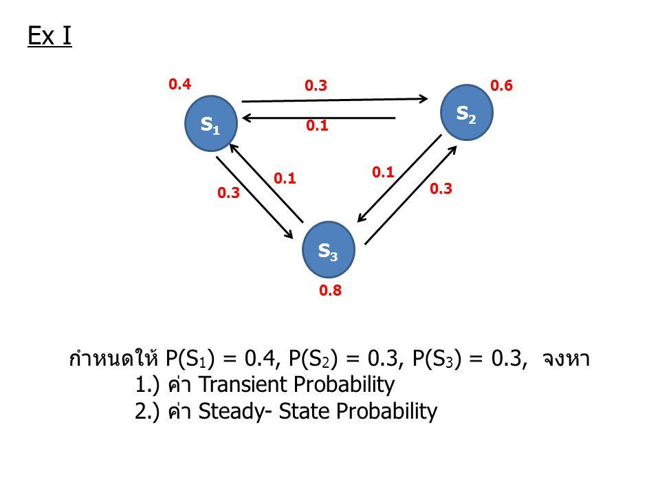 Ex I S1. S2. S3. 0.3. 0.1. 0.4. 0.8. 0.6. กำหนดให้ P(S1) = 0.4, P(S2) = 0.3, P(S3) = 0.3, จงหา.