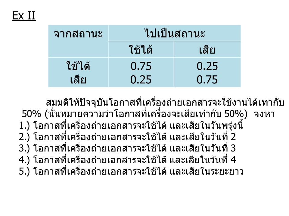 Ex II จากสถานะ ไปเป็นสถานะ ใช้ได้ เสีย 0.75 0.25