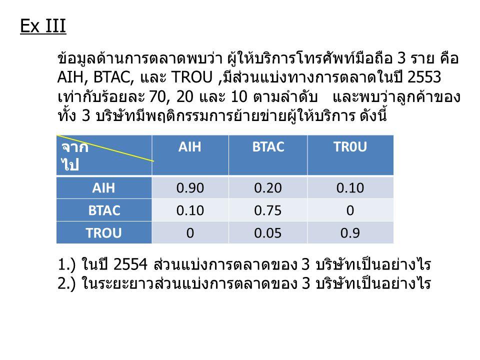 Ex III จาก ไป AIH BTAC TR0U 0.90 0.20 0.10 0.75 TROU 0.05 0.9