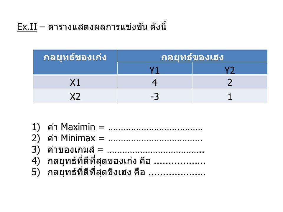 Ex.II – ตารางแสดงผลการแข่งขัน ดังนี้