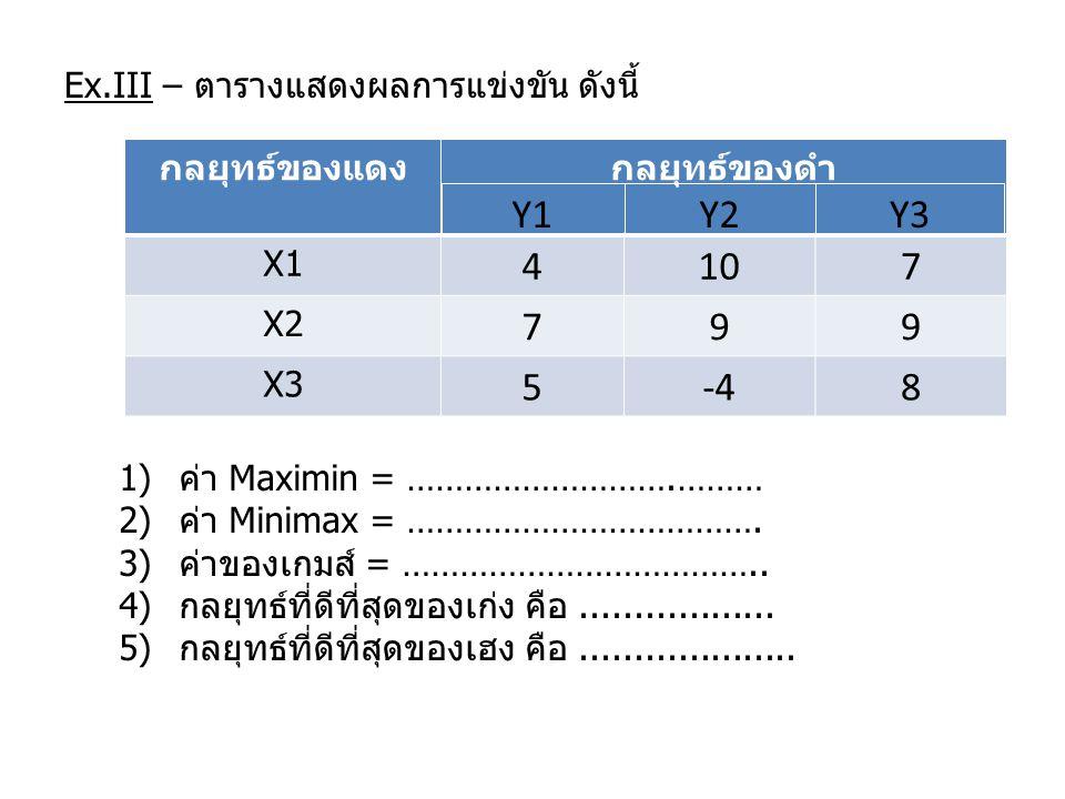 Ex.III – ตารางแสดงผลการแข่งขัน ดังนี้