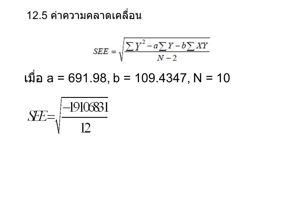12.5 ค่าความคลาดเคลื่อน เมื่อ a = 691.98, b = 109.4347, N = 10