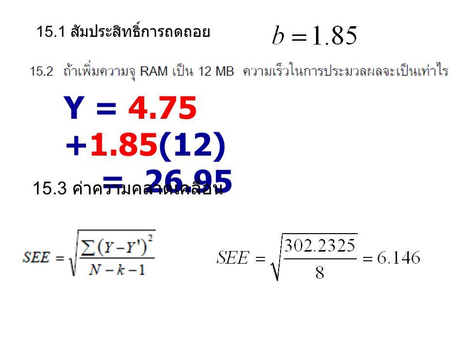Y = 4.75 +1.85(12) = 26.95 15.3 ค่าความคลาดเคลื่อน