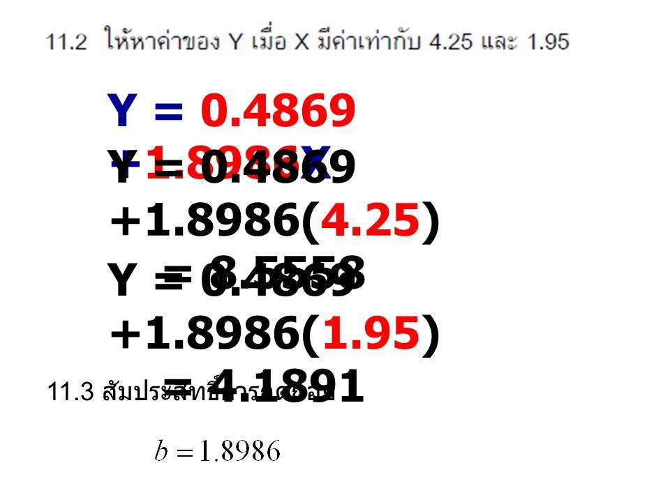 Y = 0.4869 +1.8986X Y = 0.4869 +1.8986(4.25) = 8.5558.