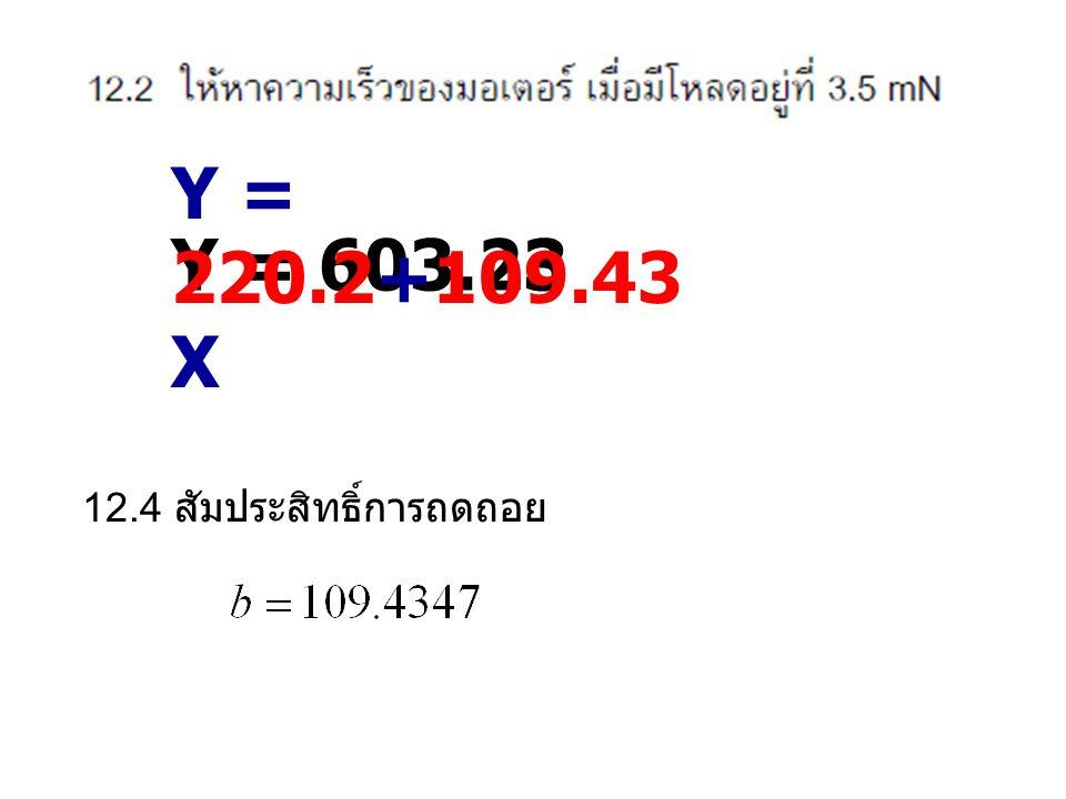 Y = 220.2+109.43X Y = 603.23 12.4 สัมประสิทธิ์การถดถอย