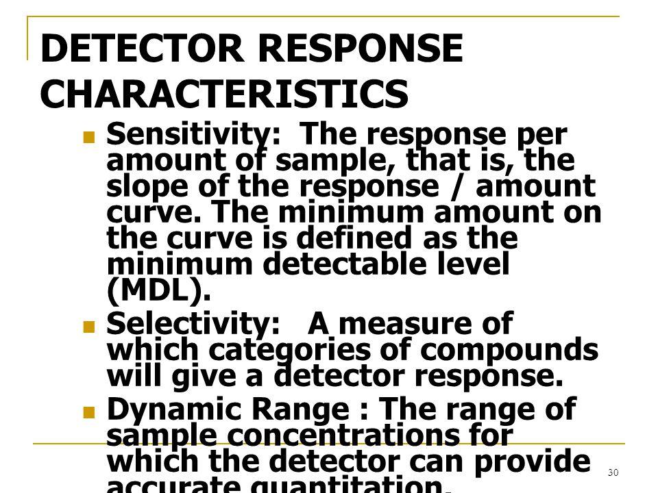 DETECTOR RESPONSE CHARACTERISTICS