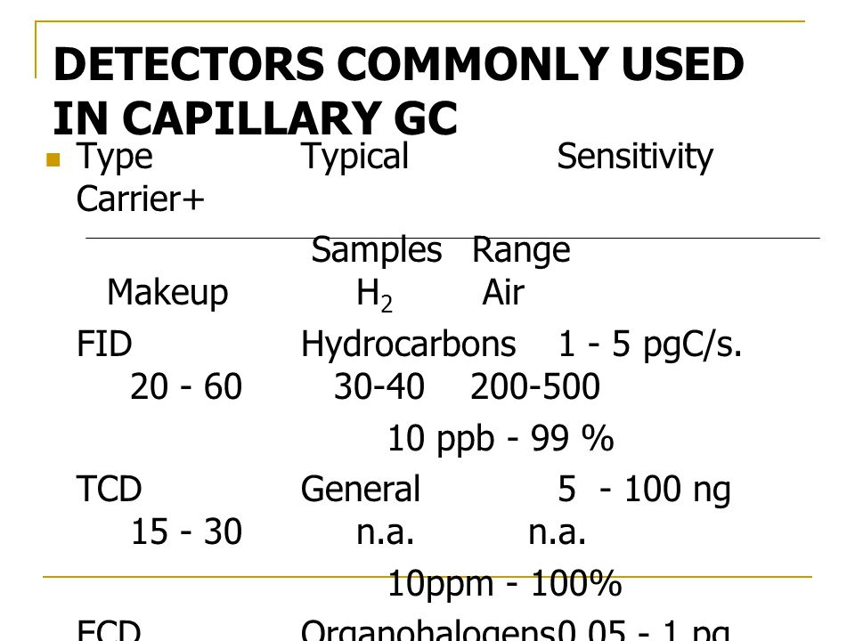 DETECTORS COMMONLY USED IN CAPILLARY GC