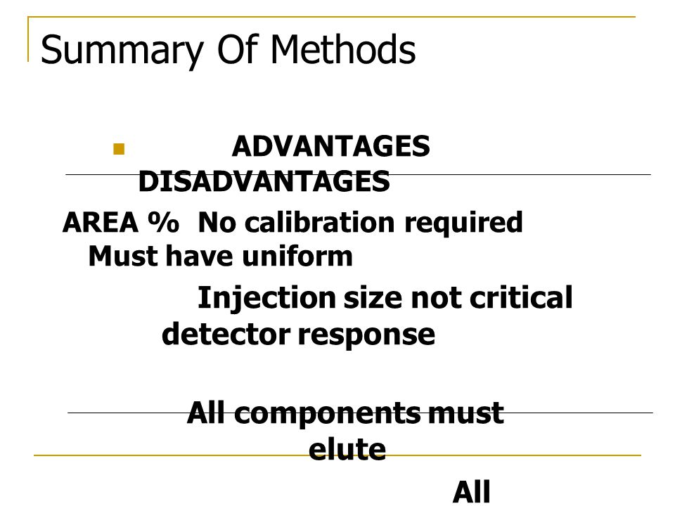 Summary Of Methods Injection size not critical detector response