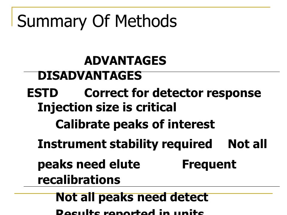 Summary Of Methods ADVANTAGES DISADVANTAGES