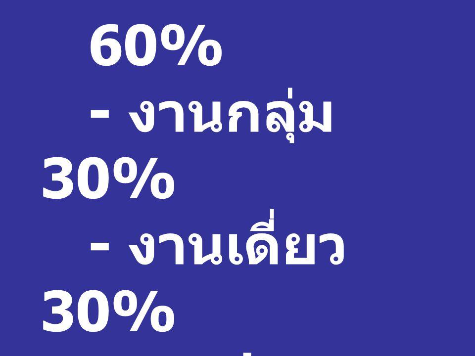 คะแนน 1. คะแนนเก็บ. 60%. - งานกลุ่ม 30%. - งานเดี่ยว 30% 2. สอบปลายภาค