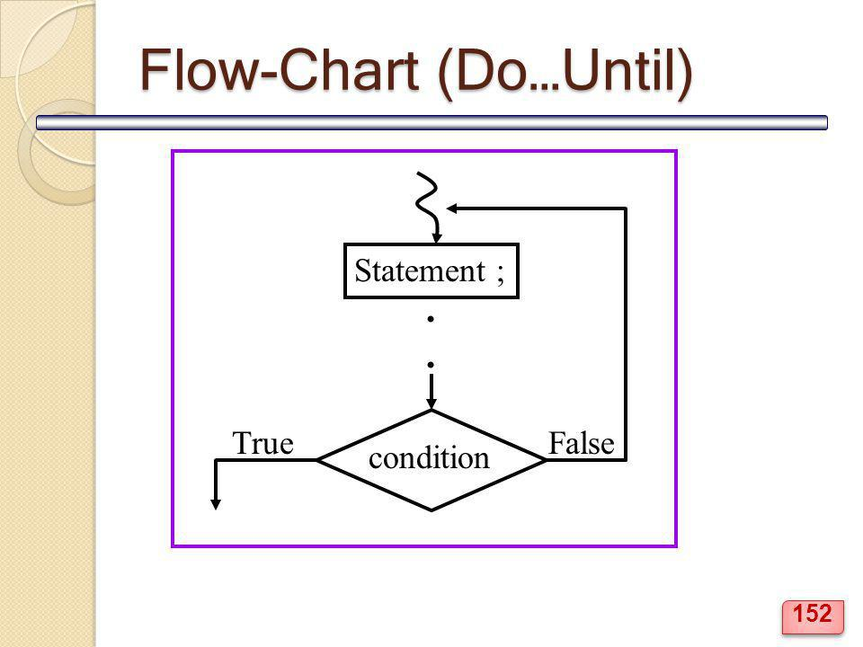 Flow-Chart (Do…Until)
