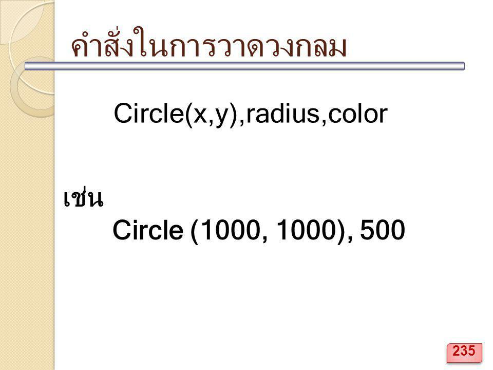 Circle(x,y),radius,color