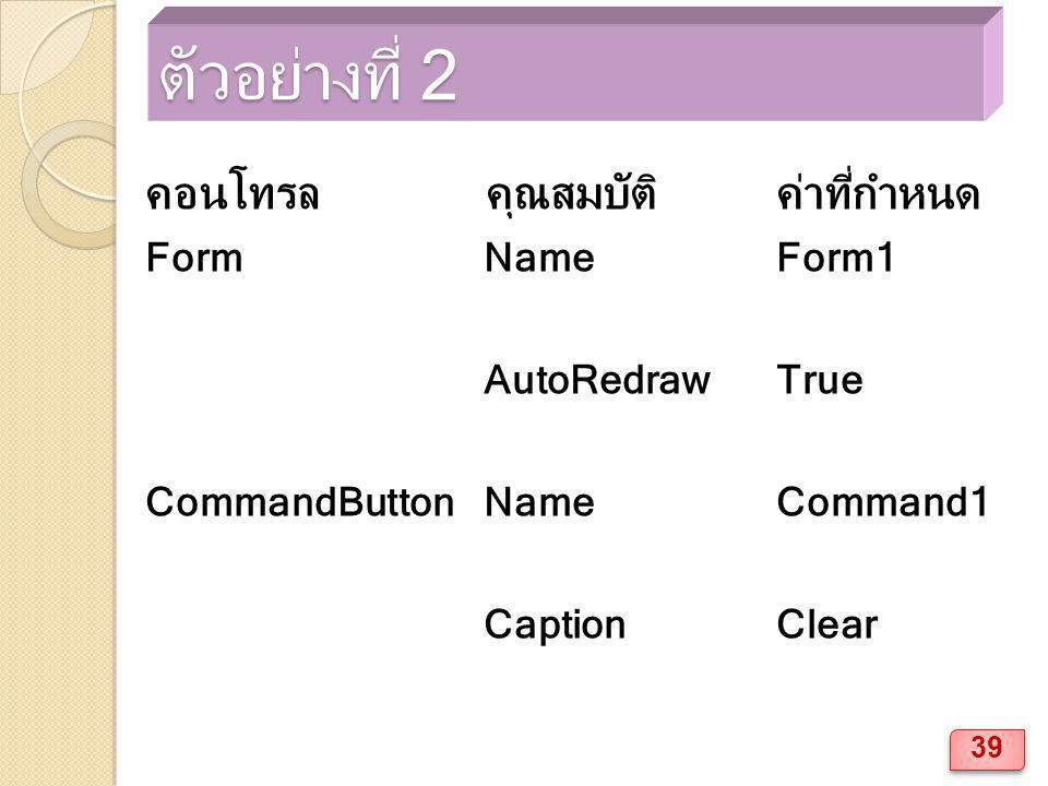 ตัวอย่างที่ 2 คอนโทรล คุณสมบัติ ค่าที่กำหนด Form Name Form1