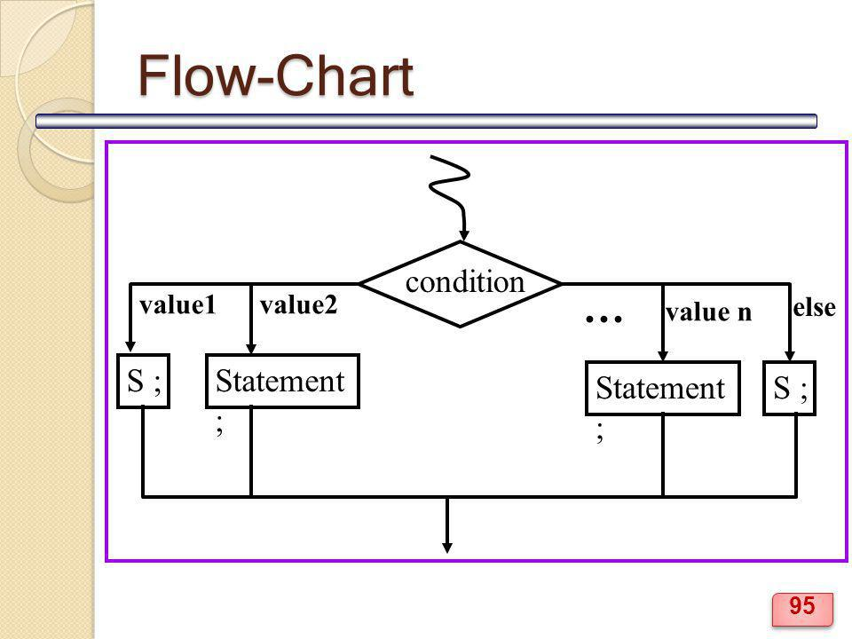 Flow-Chart condition value1 … value2 value n else S ; Statement ;