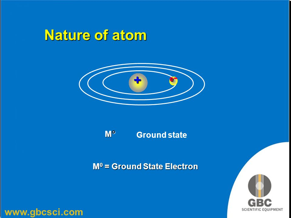 Nature of atom e- + Mo Ground state M0 = Ground State Electron