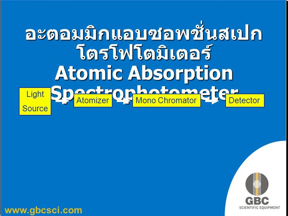 อะตอมมิกแอบซอพชั่นสเปกโตรโฟโตมิเตอร์ Atomic Absorption Spectrophotometer