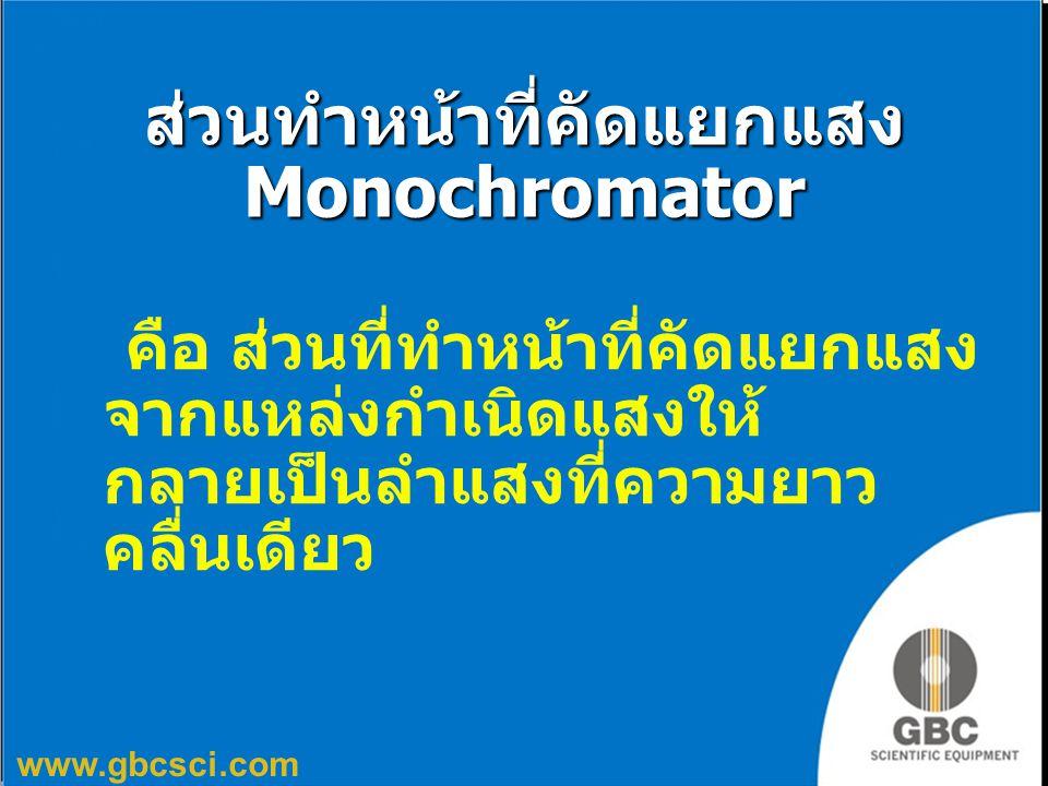 ส่วนทำหน้าที่คัดแยกแสง Monochromator