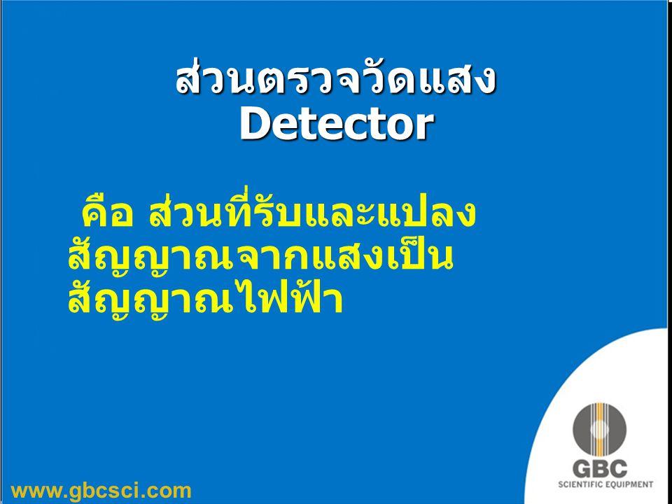 ส่วนตรวจวัดแสง Detector