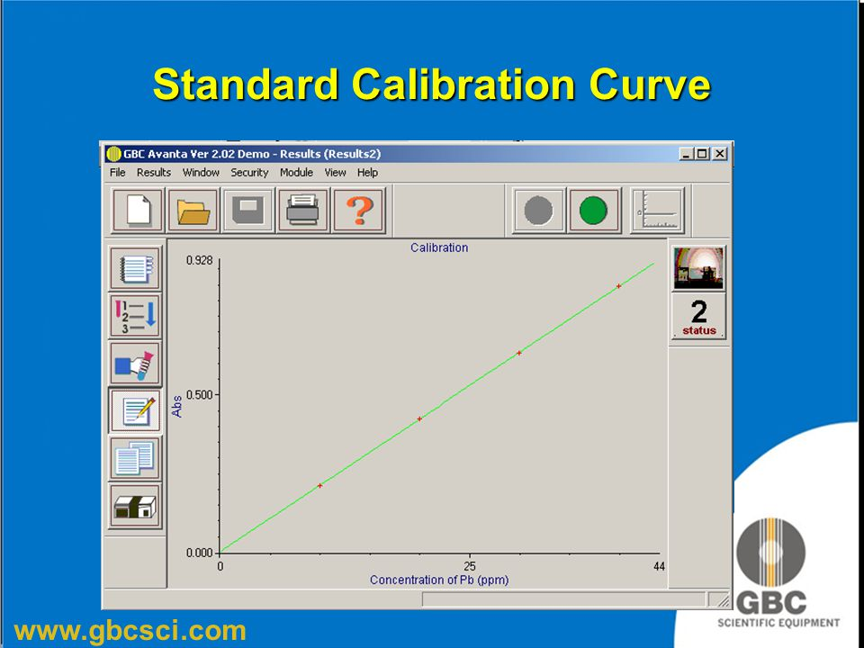 Standard Calibration Curve