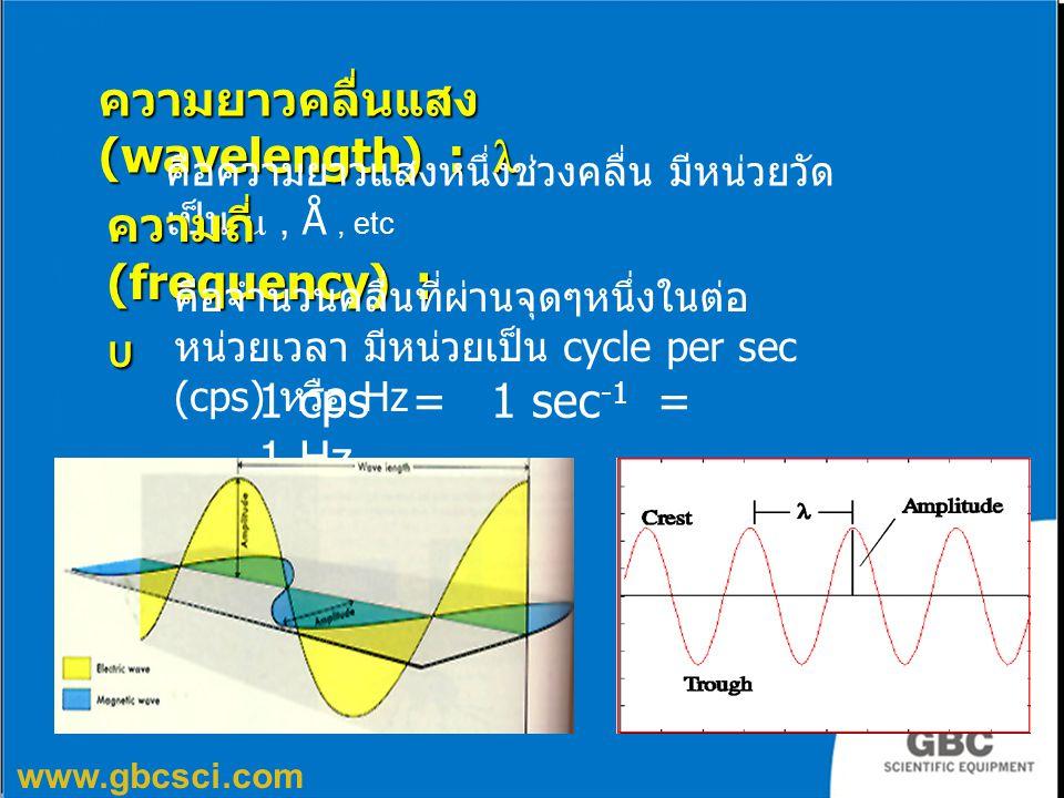 ความยาวคลื่นแสง (wavelength) : 