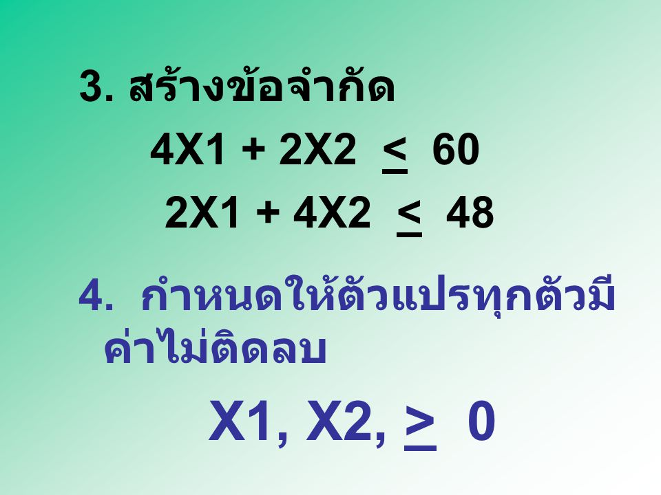 X1, X2, > 0 3. สร้างข้อจำกัด 2X1 + 4X2 < 48
