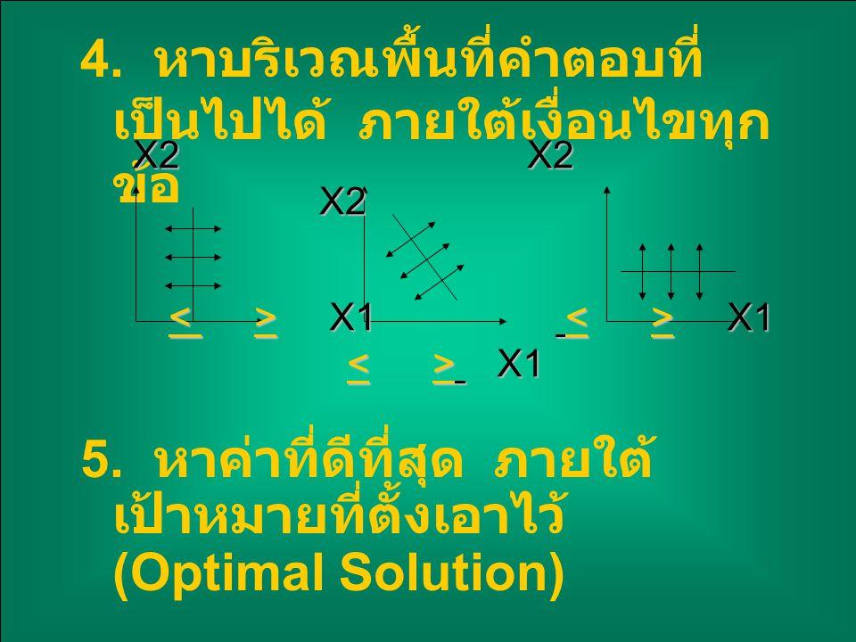 < > X1 < > X1 < > X1