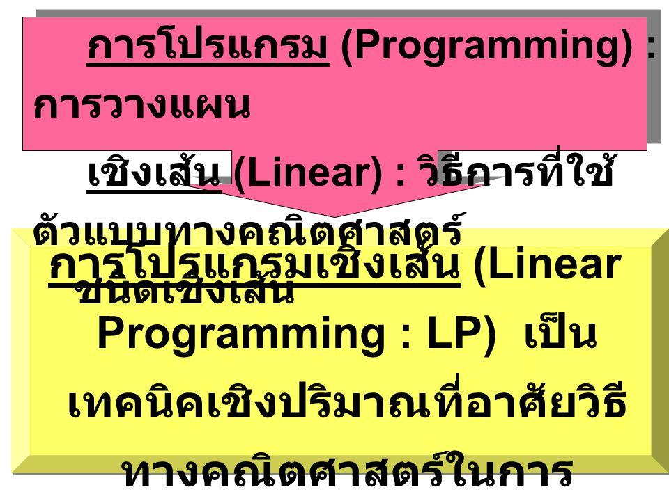 การโปรแกรม (Programming) : การวางแผน