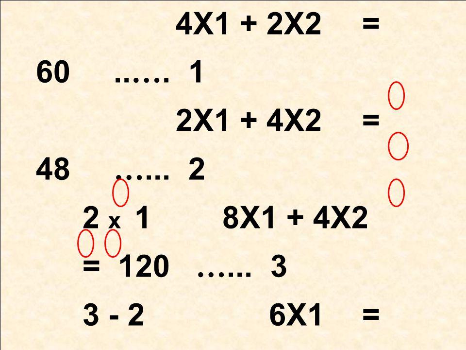 4. หาจุดตัดของสมการ ที่ จุด D 4X1 + 2X2 = 60 ..….