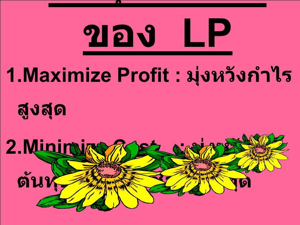 วัตถุประสงค์ของ LP 1.Maximize Profit : มุ่งหวังกำไรสูงสุด