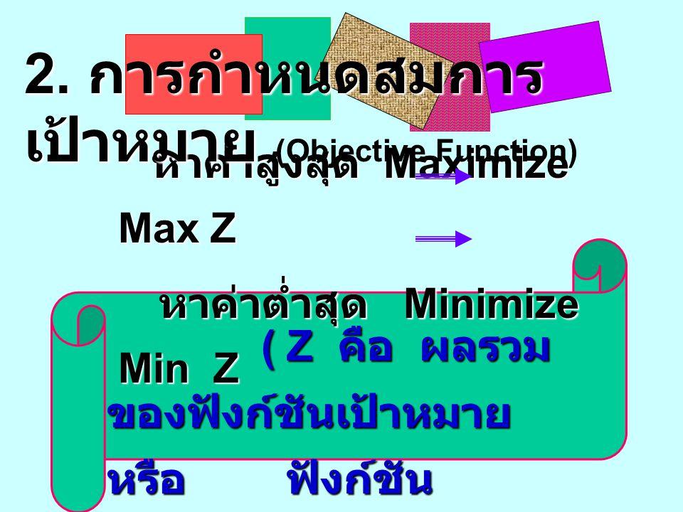 2. การกำหนดสมการเป้าหมาย (Objective Function)