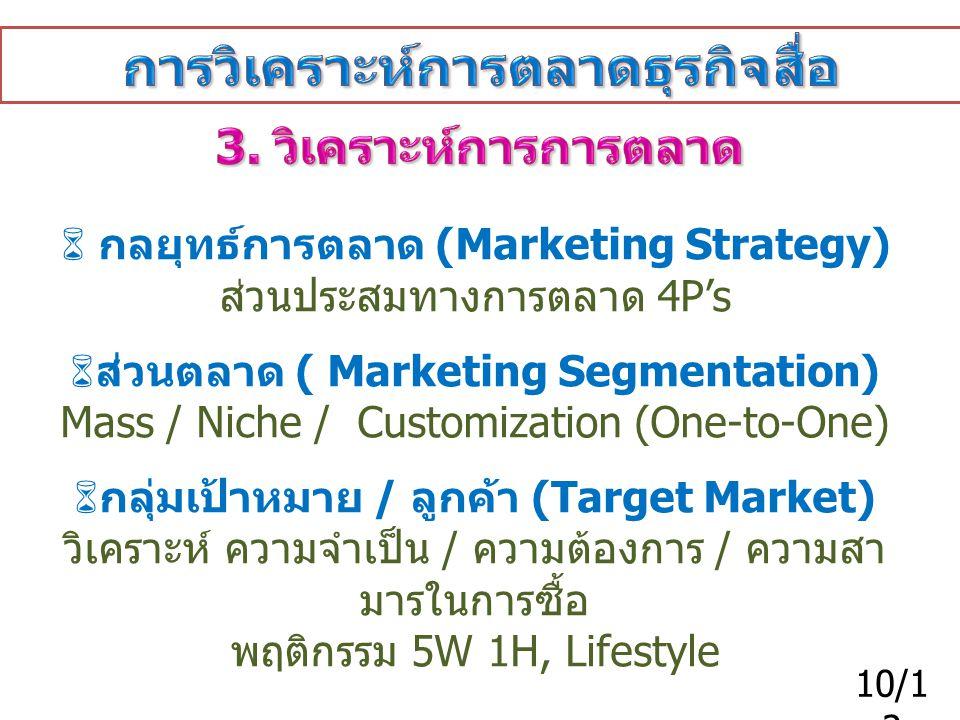 การวิเคราะห์การตลาดธุรกิจสื่อ