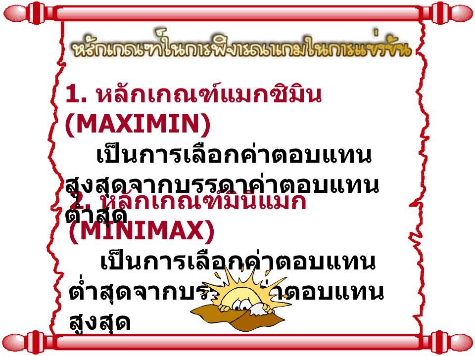 1. หลักเกณฑ์แมกซิมิน (MAXIMIN)