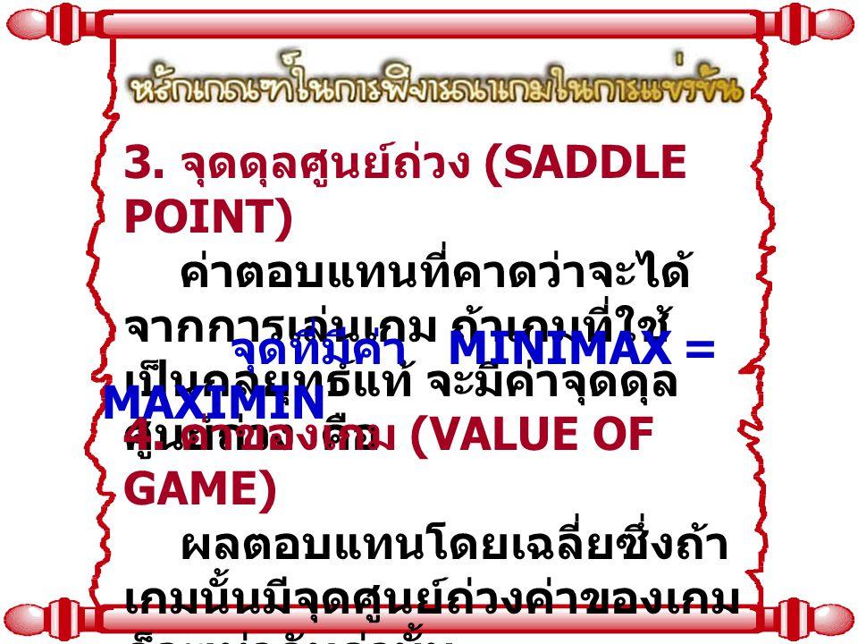 3. จุดดุลศูนย์ถ่วง (SADDLE POINT)