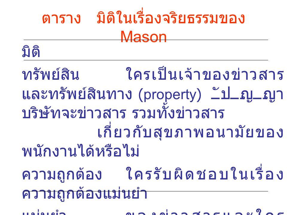 ตาราง มิติในเรื่องจริยธรรมของ Mason